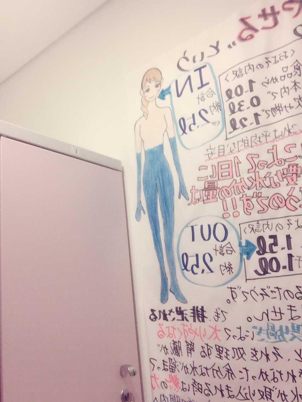 リフィート心斎橋店